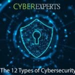 Types of Cybersecurity - A Comprehensive Guide