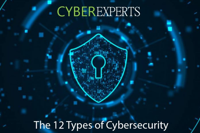 12 Types of cybersecurity