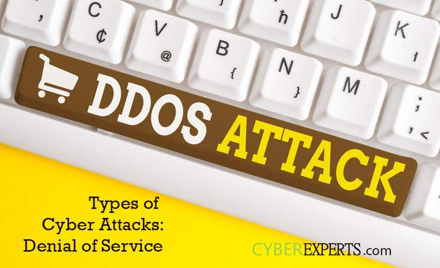 Types of Cyber Attacks - DDOS