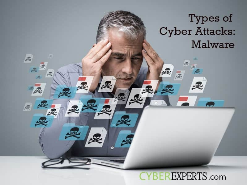 Types of Cyber Attacks - Malware