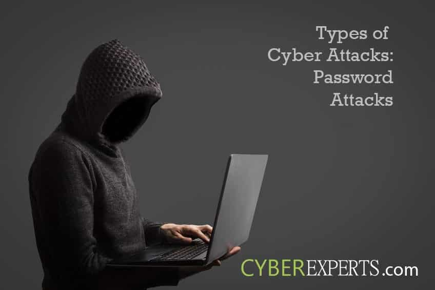 Types of Cyber Attacks - Password Attacks